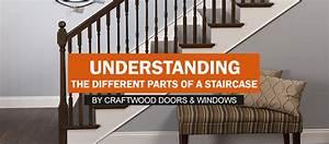 Understanding Stair Parts