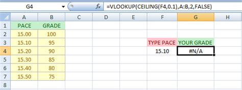 excel ceiling function in python vlookup not finding value in array