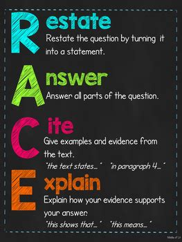 race writing strategy response poster neon  middle
