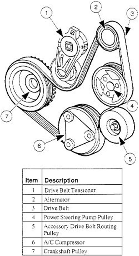 manual steering swap page  ford escort owners