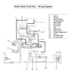 yamaha golf cart ignition switch diagram yamaha similiar golf cart ignition switch diagram keywords on yamaha golf cart ignition switch diagram
