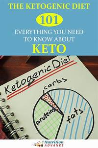 Best 434 Keto Resources images on Pinterest | Other | Low ...