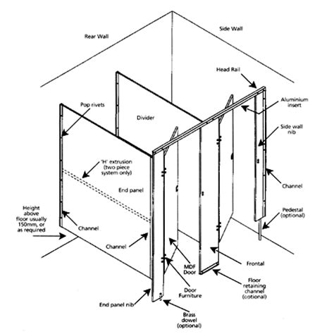Bathroom Stall Dividers Dimensions by Fema Flood Maps