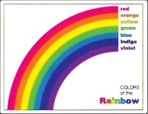 7 colors of rainbow 7 colors of the rainbow not the 6 colors of the supposed