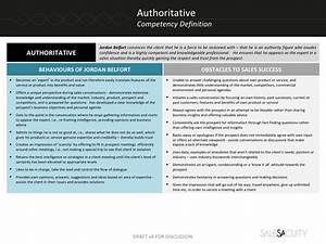 5 authoritative... Competency Definition