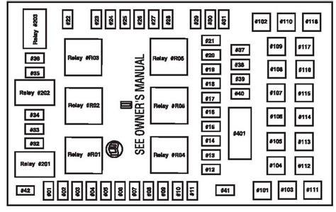 2005 Ford F 150 Xl Fuse Box Diagram by Ford F Series F 150 F150 2004 2014 Fuse Box Diagram