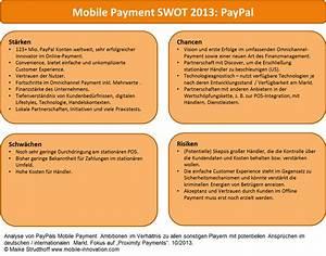 Mobile Payment SWOT 10: PayPal baut eine Rakete