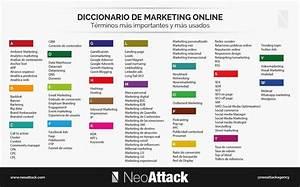 De Online : diccionario de marketing online 2018 neoattack ~ Eleganceandgraceweddings.com Haus und Dekorationen