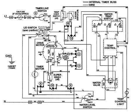 awesome maytag performa dryer wiring diagram contemporary