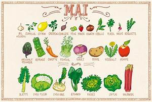 Calendrier Fruits Et Légumes De Saison : calendrier des fruits l gumes du mois de mai ~ Nature-et-papiers.com Idées de Décoration