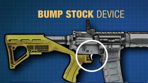 Democrats Seek Ban On Devices That Boost Gun Rate Of Fire. Aba Data Collection Sheets Total Return Swap. Corporate Aviation News Voice Picking Systems. Evansville Pediatric Dentistry. Subaru Impreza Chicago Jeep Dealership Boston. Home Construction Loans Bank Of America. Moving Companies Plano Tx Locksmith Dillon Co. Environmental Engineering Project. Credit Help For Veterans Www I Bankonline Com