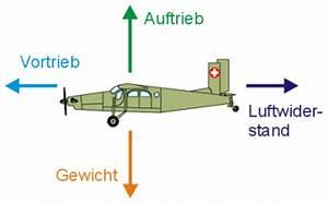 Schwerpunkt Berechnen Physik : helikopter ~ Themetempest.com Abrechnung