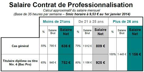 contrat de professionnalisation cuisine modele fiche de paie contrat professionnalisation