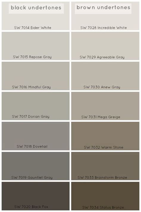 how to choose the grey paint color brody
