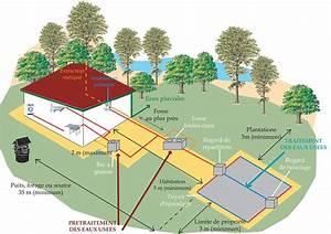 Extracteur Fosse Septique : ventilation primaire fosse septique ventilation photo ~ Premium-room.com Idées de Décoration