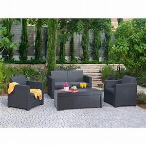 mobilier exterieur resine pas cher With canape resine tressee exterieur 2 salon de jardin selection et conseils pour bien choisir