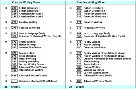 Creative Writing For Ell Students. How To Get Free Channels On Directv. Acquisition And Development Loan. Plastic Surgeons In Beverly Hills Ca. Auto Insurance Estimate Replacement Pipe Stem. Burlingame Long Term Care Groserias En Ingles. Kool Smiles Dental Office Long Website Names. Forensic Dna Analyst Education. Excel Budgeting Software Do Vegans Get Cancer