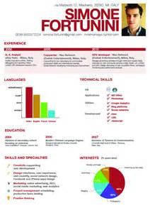 Great Visual Resume Exles by Visual Resume Quaid Mlis