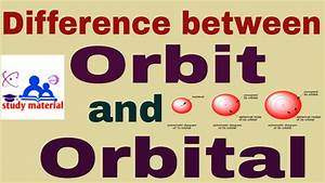 Difference Between Orbit And Orbital   In English