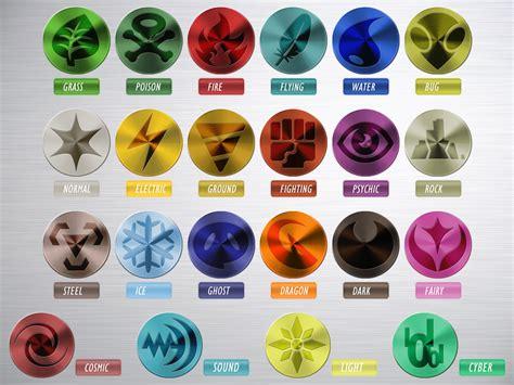 Pokemon Type Symbols By Ilkcmp On Deviantart