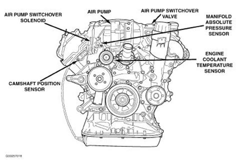 Chrysler Crossfire Coolant Temp Sensor Where The