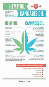 marijuana tincture recipe