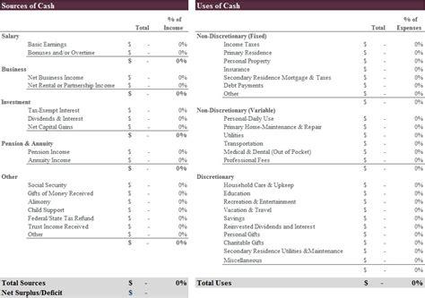 personal finance chart personal finance 301 budgeting financial statements