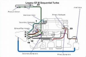 1997 Subaru Legacy Gt Engine Diagram Leah Kuypers 41443 Enotecaombrerosse It