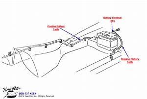 1969 Corvette Battery Cables  Side Position  Parts
