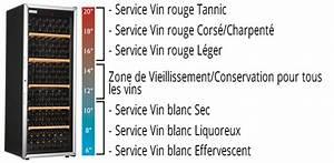 Cave A Vin Multi Temperature : cave a vin multi temperature ustensiles de cuisine ~ Melissatoandfro.com Idées de Décoration