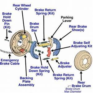 2004 Ford Ranger Emergency Brake Diagram