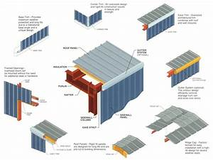 Site Map For  Americanstraightsteel Com For Steel And