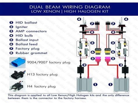 installation guide kensun wiring