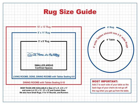 Kitchen Rug Guide by Rug Size Guide 187 At Home In The Valley Store