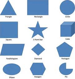 Math Shapes Names