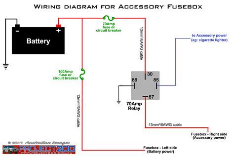 Landcruiser Accessory Fusebox Project
