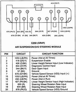 2003 Lincoln Navigator Air Suspension Diagram  U2013 Periodic