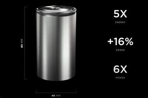 View Tesla 3 Battery Size Images