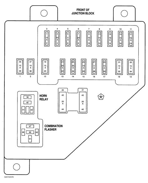 1999 dodge ram 1500 fuse panel diagram daily update