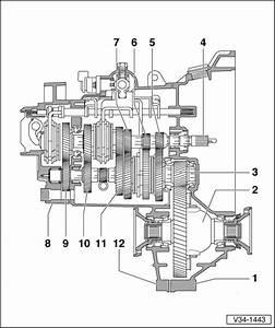 Volkswagen Workshop Manuals  U0026gt  Golf Mk1  U0026gt  Power Transmission  U0026gt  5 Speed Manual Gearbox 020