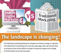 Search Engine Marketing Cost - infographic search engine marketing vs traditional
