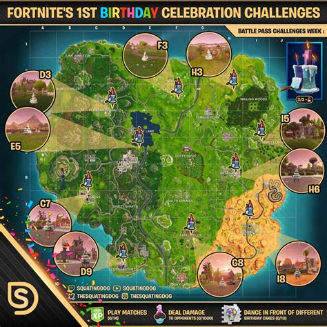season  birthday cakes wheel  fortnite