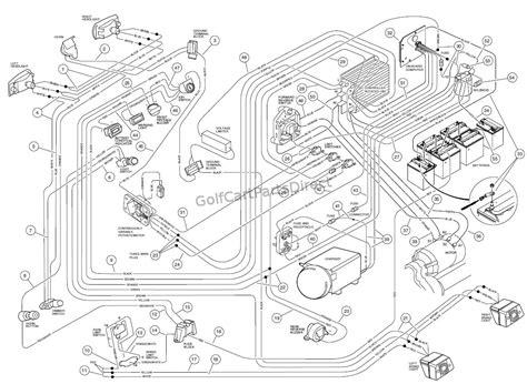 Club Car Wiring Diagram Diagrams Scw