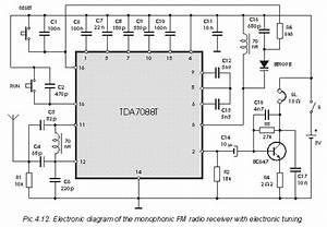 Fm Radio Receiver Using Tda7088