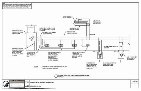 Gfci Outlet With Switch Wiring Diagram Free