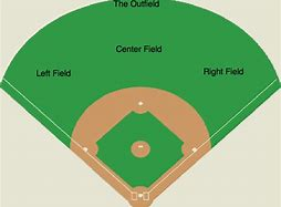 Image result for baseball outfield