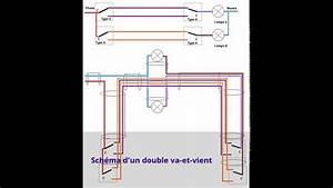 Double Va Et Vient : sch ma d 39 un double va et vient youtube ~ Nature-et-papiers.com Idées de Décoration