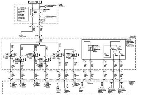 solved need wiring diagram for 06 colorado fixya