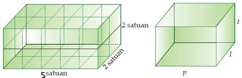 Volume gabungan beberapa bangun ruang matematika sd kelas 6 rangkuman= v kubus = s x s x s v balok = p x l x. Rumus Menghitung Volume Kubus dan Balok beserta Contoh Soalnya