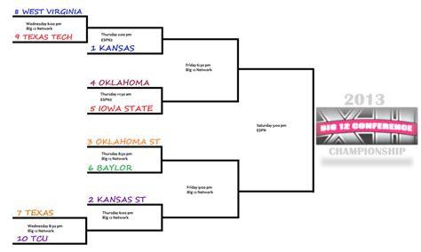 Oklahoma State Softball Tournament